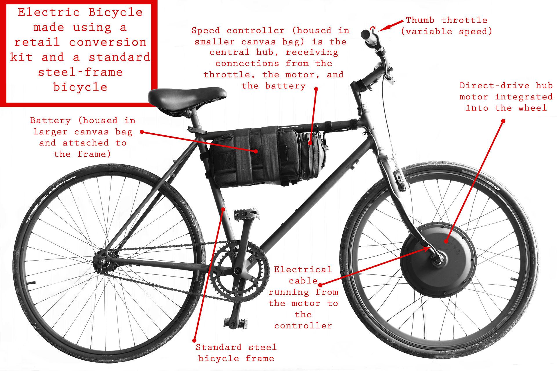 ab311c2fac007 Cómo funciona el motor de una bicicleta eléctrica  - Cables y ...