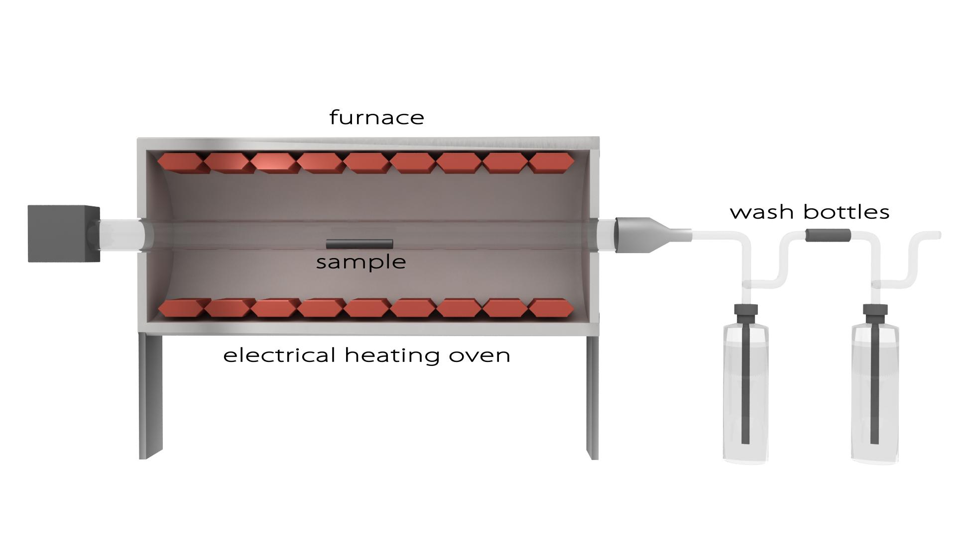 combustión cables eléctricos