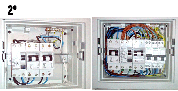 Adaptando una instalaci n el ctrica cables y consejos - Cuadro electrico domestico ...