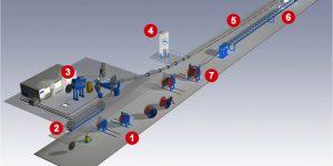 esquema fabricación cable de media tensión