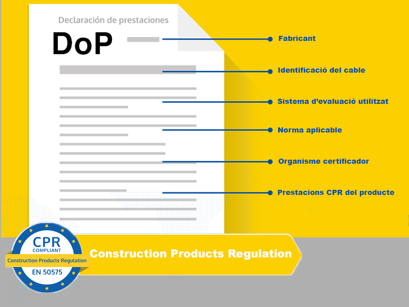 CPR_construction_products_regulation_10_CAT