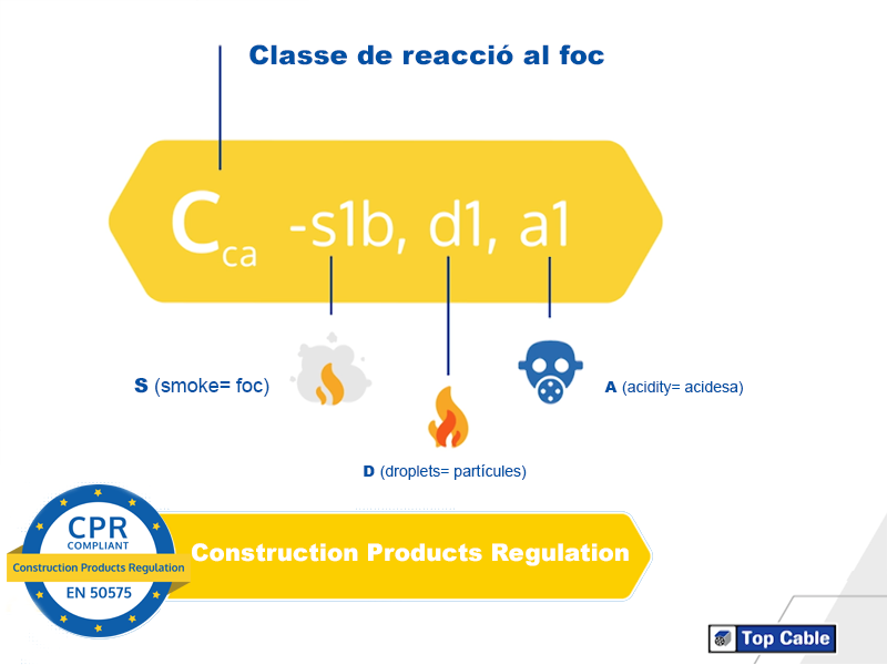 CPR_construction_products_regulation_6_CAT