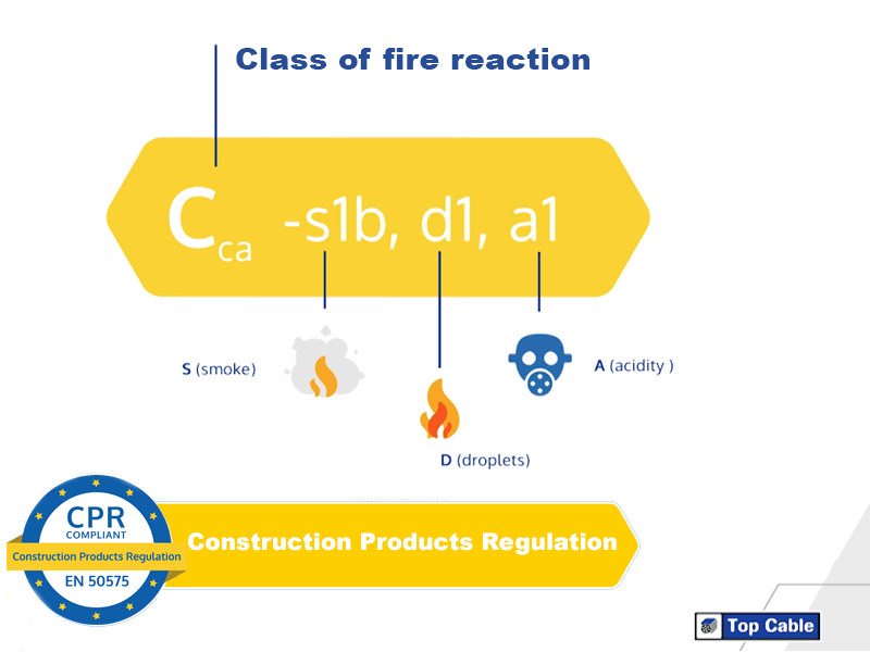 CPR_construction_products_regulation_6_ENG
