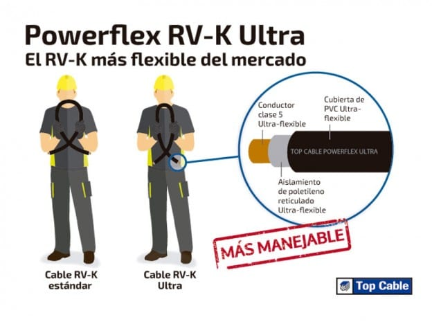 Powerflex Ultra