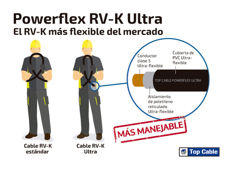 Powerflex®-Ultra_1