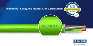 The higgest CPR classification