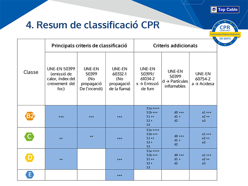 CAT_FORMACION_CPR_TOPCABLE_2016