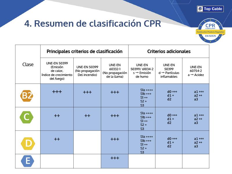 CPR-ESP-3
