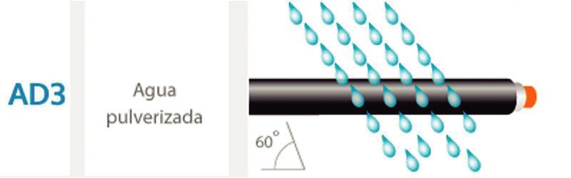 proteccion contra el agua en los cables eléctricos